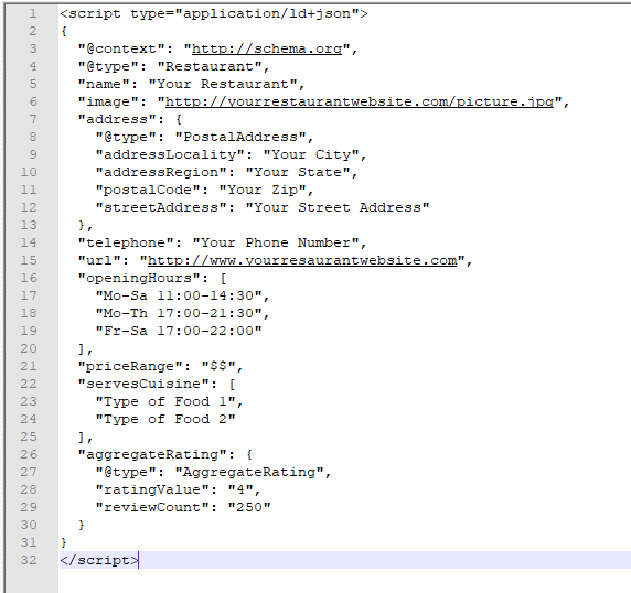 example of markup code for a restaurant